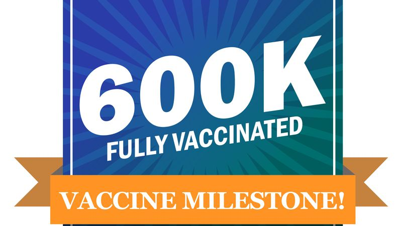 Idaho has reached 600,000 fully vaccinated adults