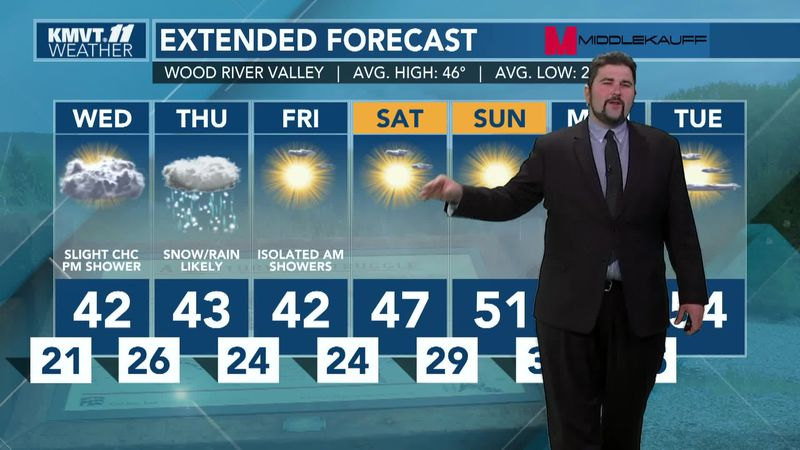 Potentially nice upcoming weekend!